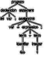 A simple ANTLR parser   Review ICS 312